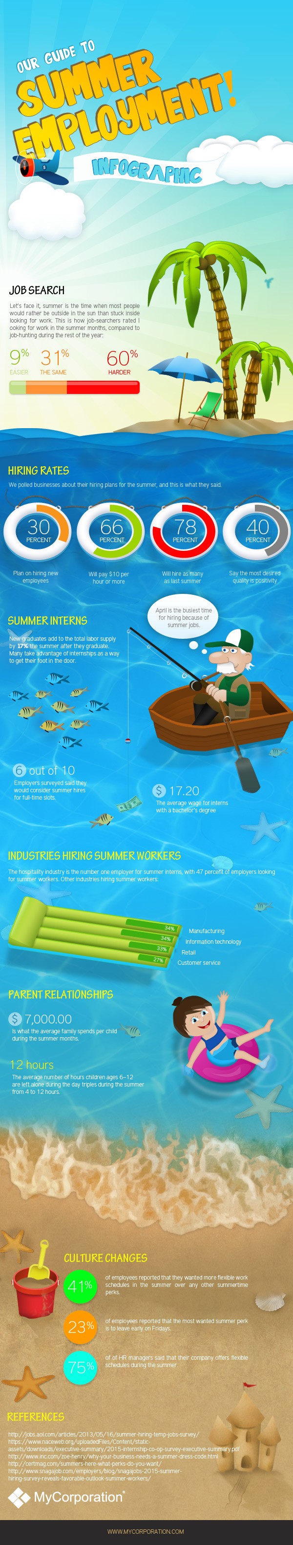 Summer_Business_Infographic